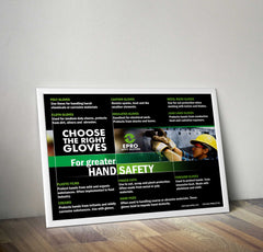 EPRO Hand Safety Poster