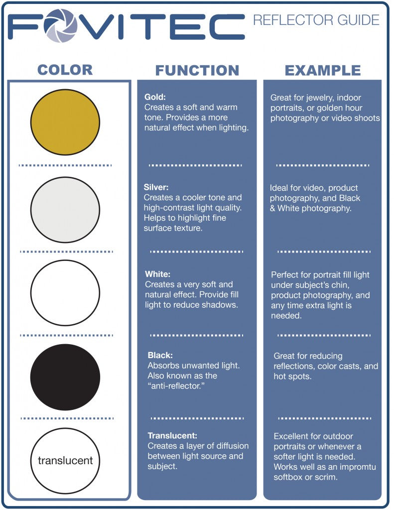 Reflector Guide
