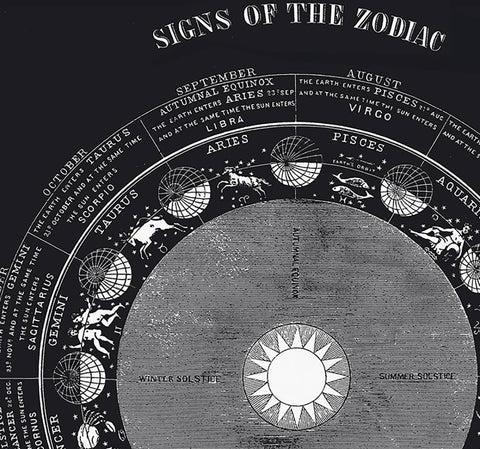 Vintage Signs of the Zodiac Astrology Print Reproduction