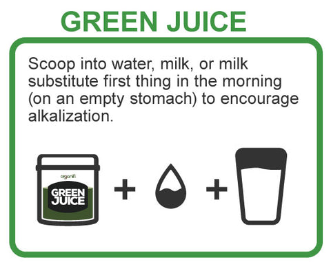 GreenJuice How to