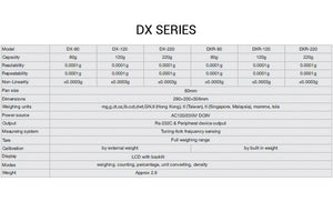 DX Analytical Balances