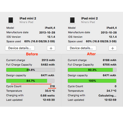 ipad mini 2 battery replacement cycle count before and after - coconut battery