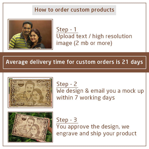 how to customize your wooden poster or wooden plaque