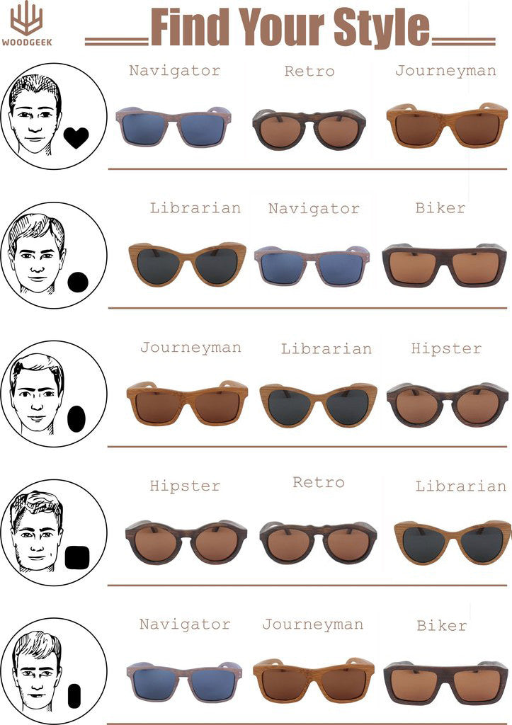 318dd3b0da How to Choose the Right Sunglasses for your Face Shape - Woodgeek ...