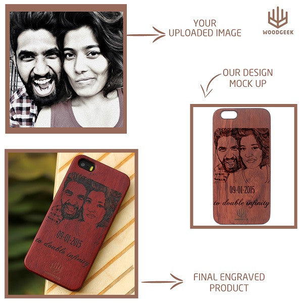Buy customized wooden iPhone case with photo - Woodgeek Store