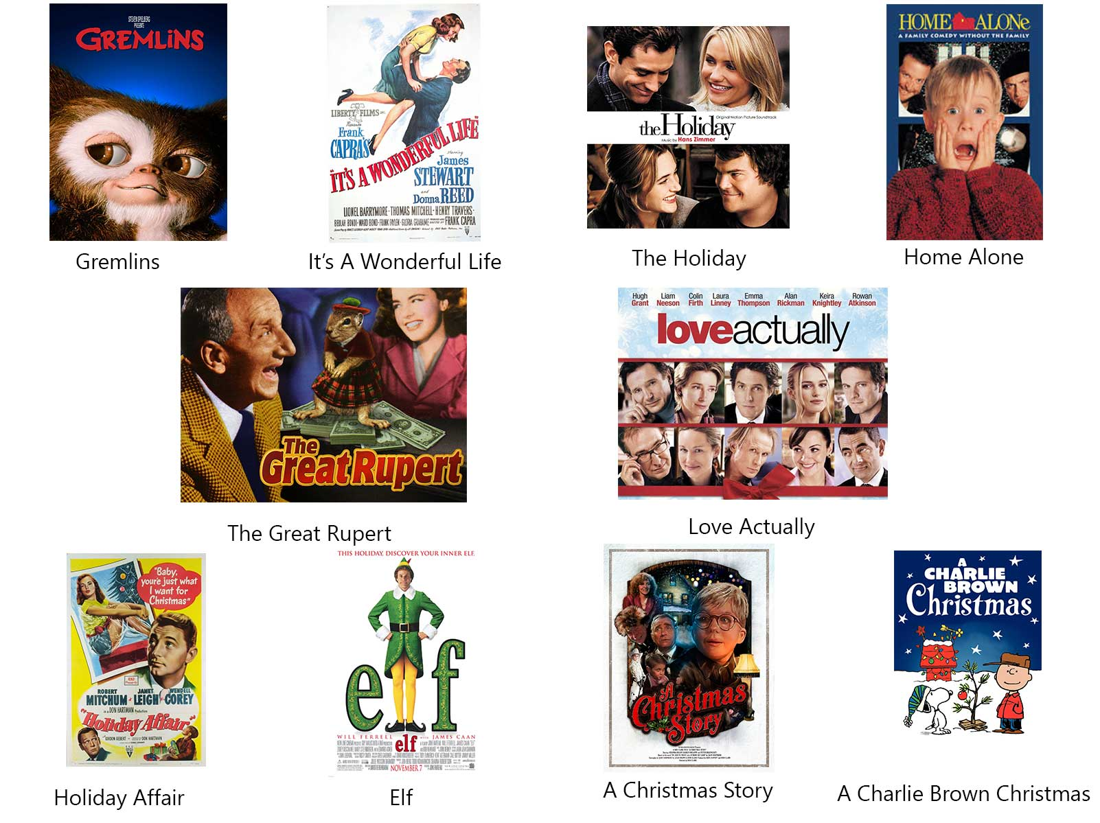 List Of Christmas Films - Classic Christmas Movies - Family Christmas Movies - Woodgeek - Woodgeekstore