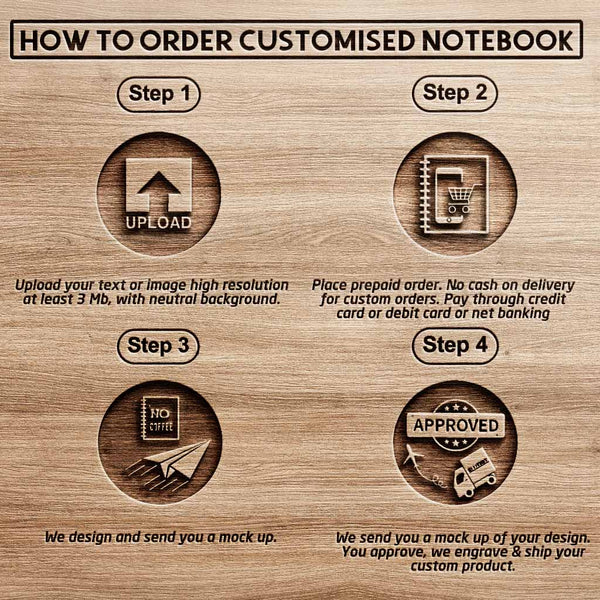 Woodgeek how to order custom wooden notebook