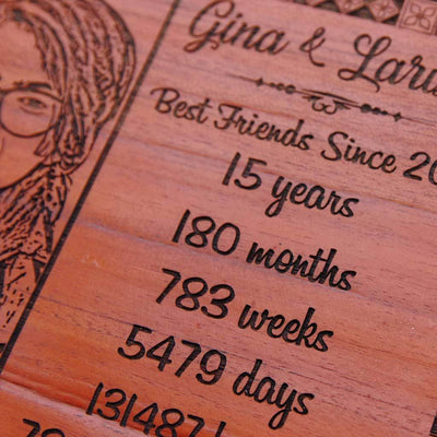 Friendship Timeline Custom Engraved Wooden Frame - This Wood Engraved Photo Makes Unique Gifts For Best Friends And Also One Of The Best Friendship Day Gifts - Buy More Personalized Wooden Picture Frames For Loved Ones From The Woodgeek Store.