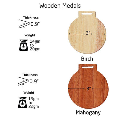 Measurement for Wooden Medal
