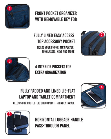 CALPAK GLENROE BACKPACK FEATURES