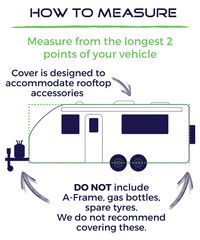 Instructions on how to measure Caravan length when deciding on cover size.