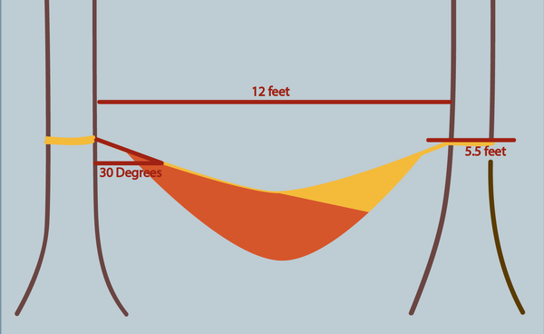 How to Hang a Hammock Diagram