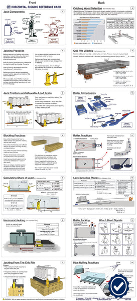 Horizontal Rigging Reference Card