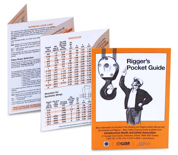 Rigger's Pocket Guide (Reference Card)