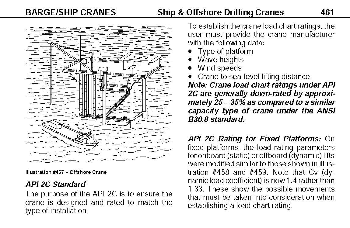 Attractive Crosby Wire Rope Capacity Charts Gallery - Wiring Diagram ...