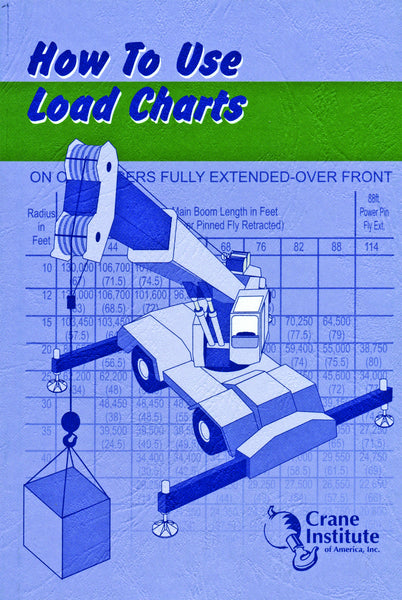 How to Use Load Charts