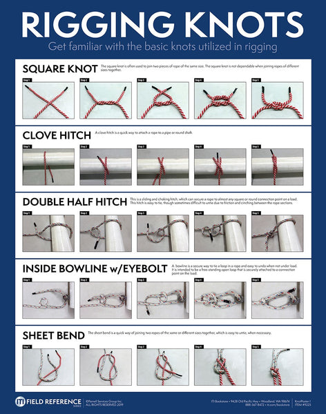 Rigging Knots (Poster)