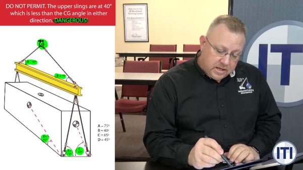 NCCCO Rigger II Certification Test Prep