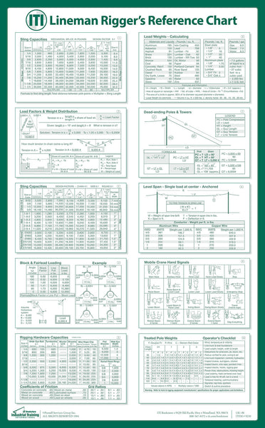 Lineman Rigger Reference Chart (Poster)