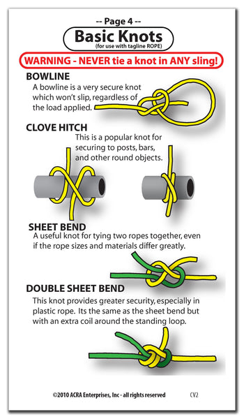 Rigging Pocket Guide