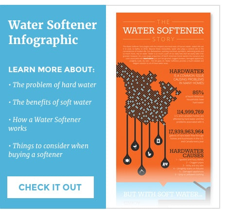 How to properly size a water softener aquatell.