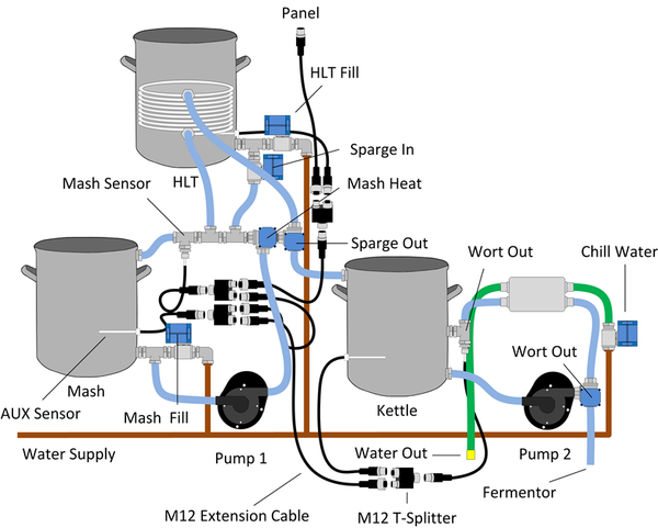 the following diagram shows a possible plumbing configuration for a  two-tier herms system: