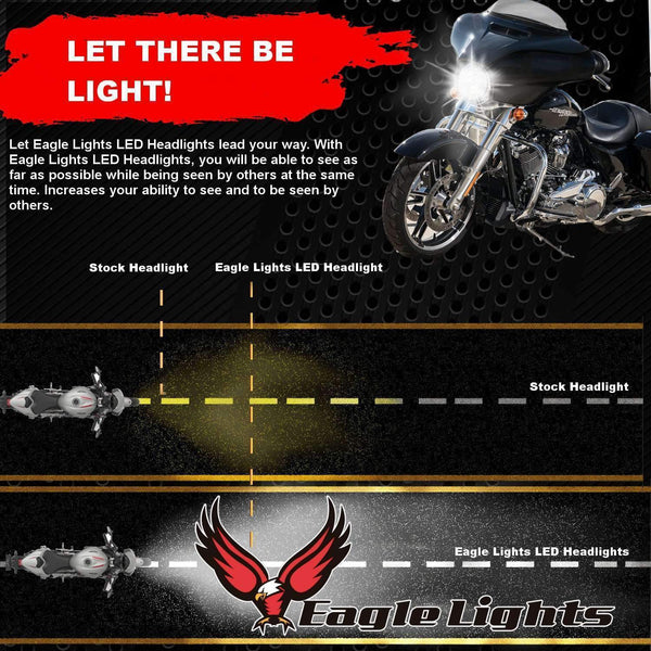 "7"" LED Headlight And Passing Lights - Eagle Lights 8700 Chrome Harley 7"" Round LED Headlight With Matching Chrome Passing Lamps For Harley Davidson Motorcycles*"