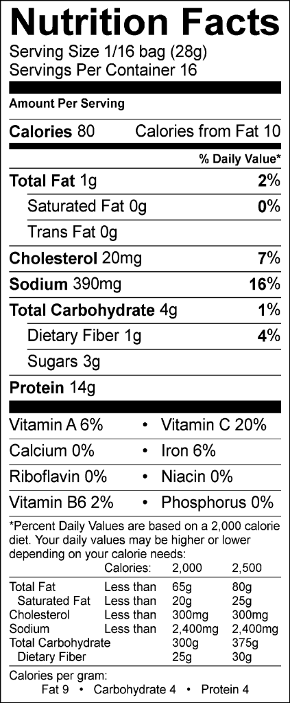 16oz Turkey Nutritional Facts