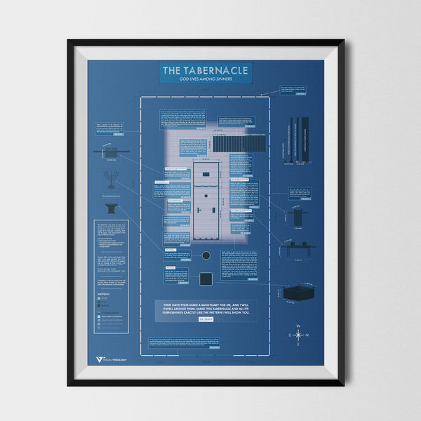 Tabernacle Blueprint