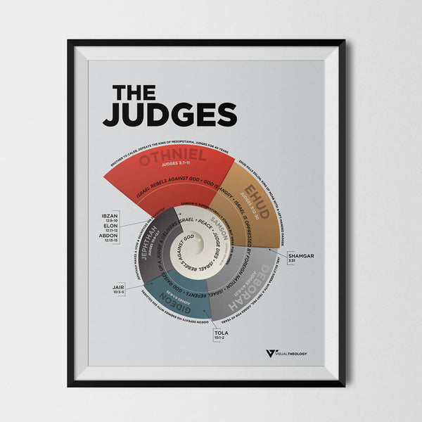 The Judges of Israel