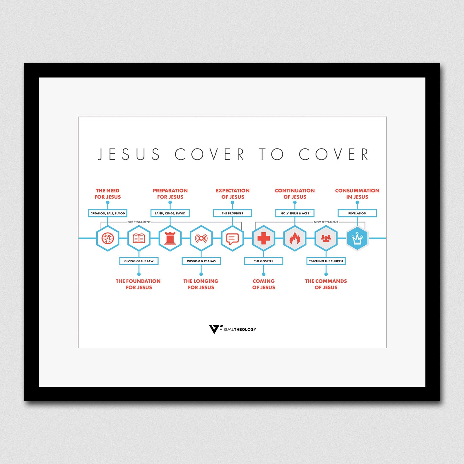 Jesus Cover to Cover
