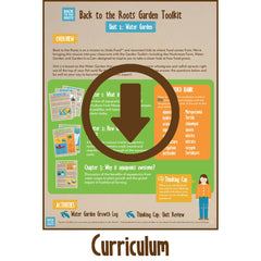 Water Garden Curriculum