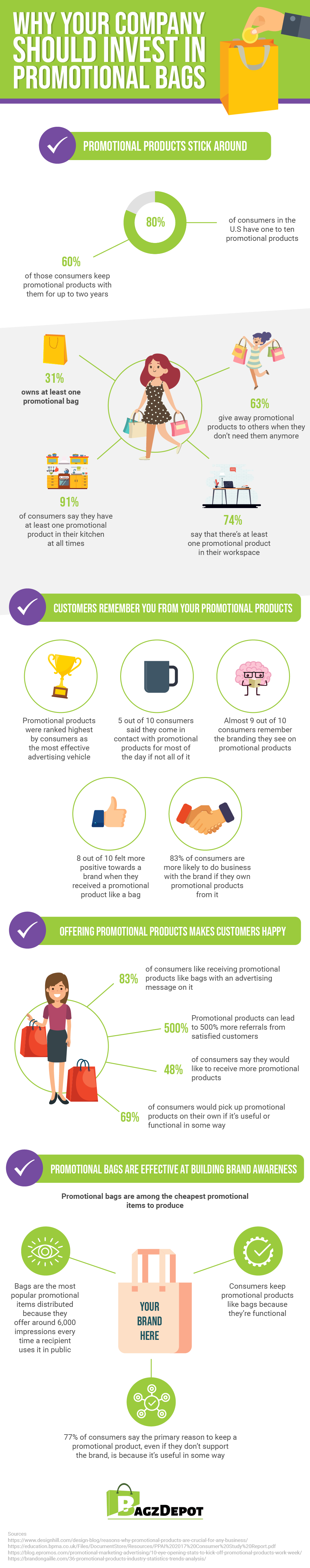 Why Your Company Should Invest in Promotional Bags