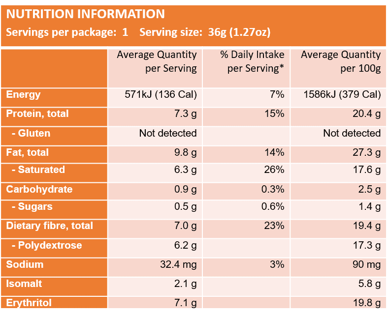 Choc Love bites Nutritional Panel