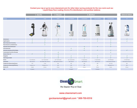 Review this helpful Robot comparison chart to find which model might offer best solution for your needs.