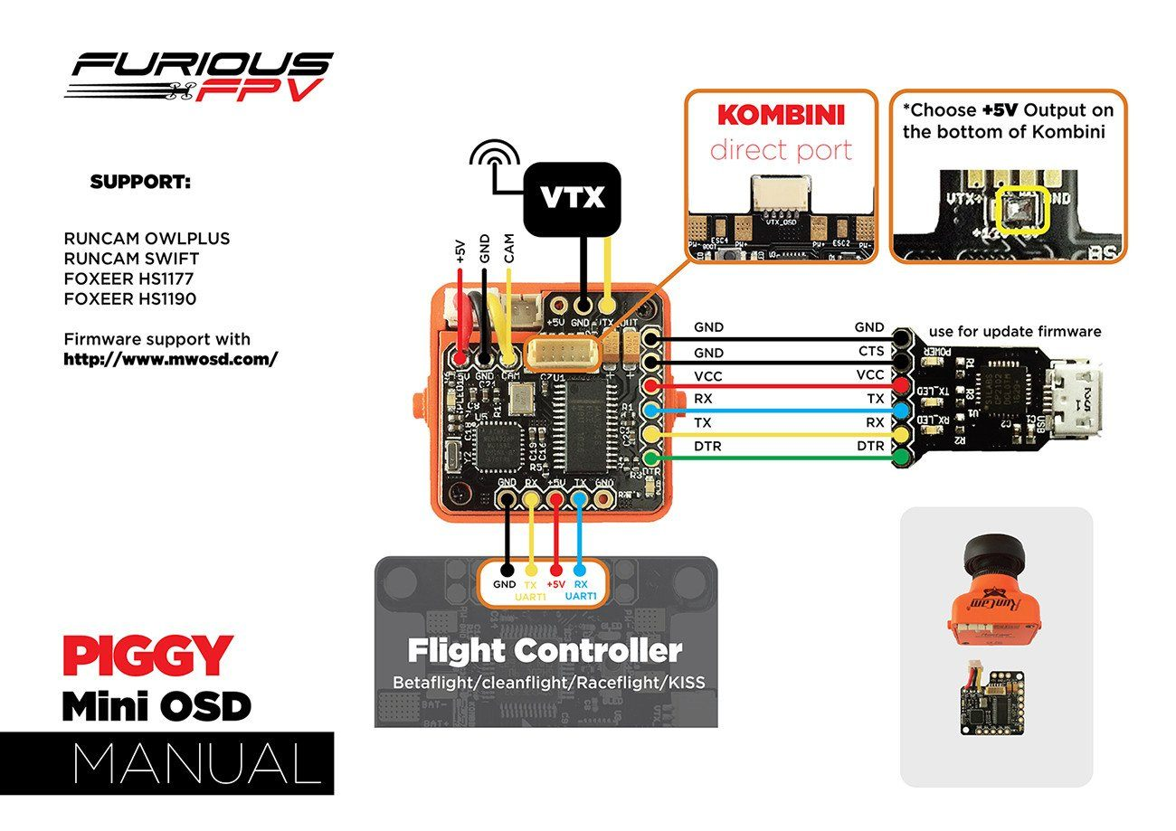 Furious FPV PIGGY OSD Board for HS1177 or HS1190 FuriousFPV