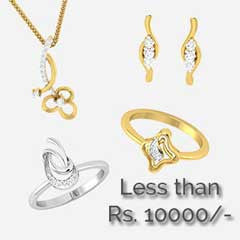 Less than Rs.10000
