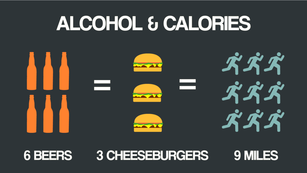 Calories and sugar in alcohol infographic