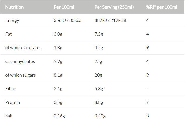 Weetabix On The Go Vanilla Shake Nutritional Information