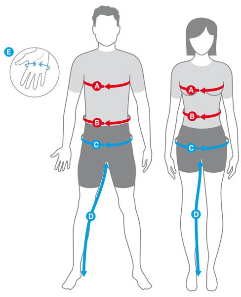 Castelli Fitting and Size Guide