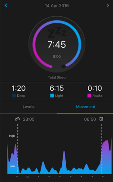 Garmin Connect Sleep Monitoring