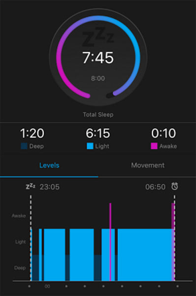 Garmin Connect Sleep