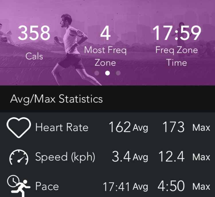 heart rate data while swimming