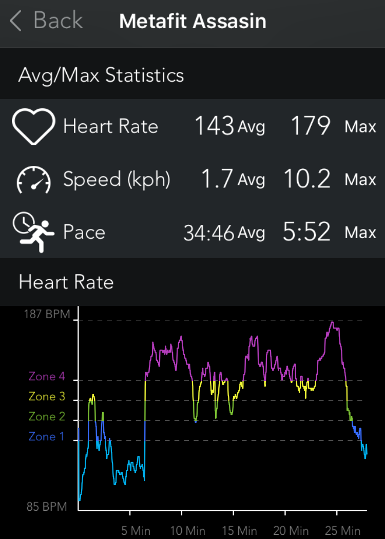 Metafit Mio Fuse Workout Data