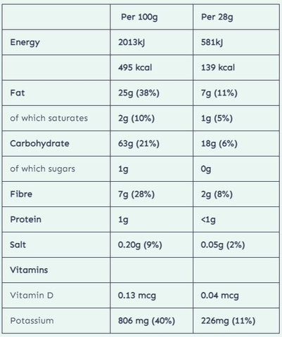 Purely Salted Healthy Snack Nutrition Information