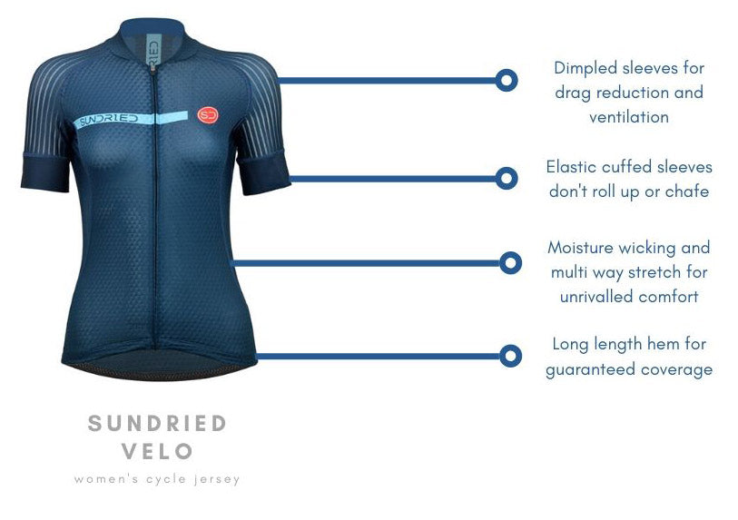 Features of Sundried Cycling