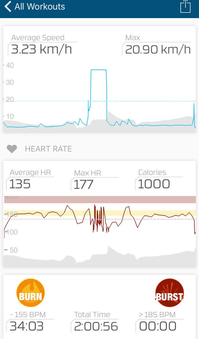 Wahoo Heart Rate App