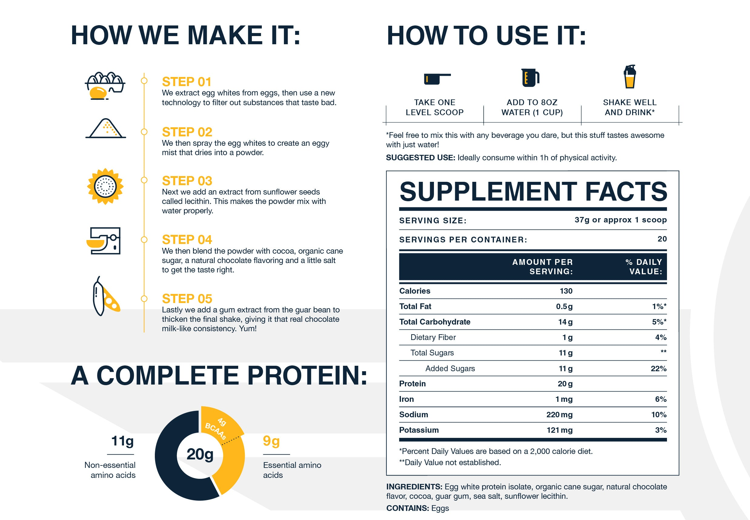 Blonyx Egg White Protein Supplement Review Sundried Nutrition