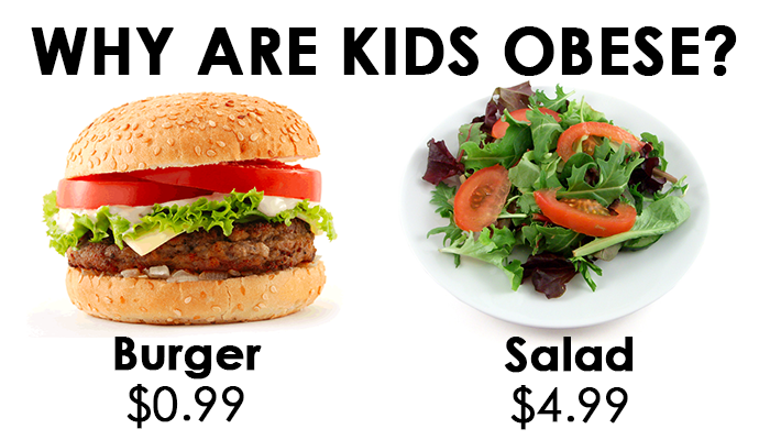 myth healthy food is expensive burger vs salad