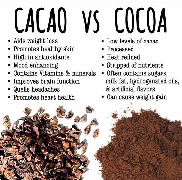 Cacao vs Cocoa why is it good for you